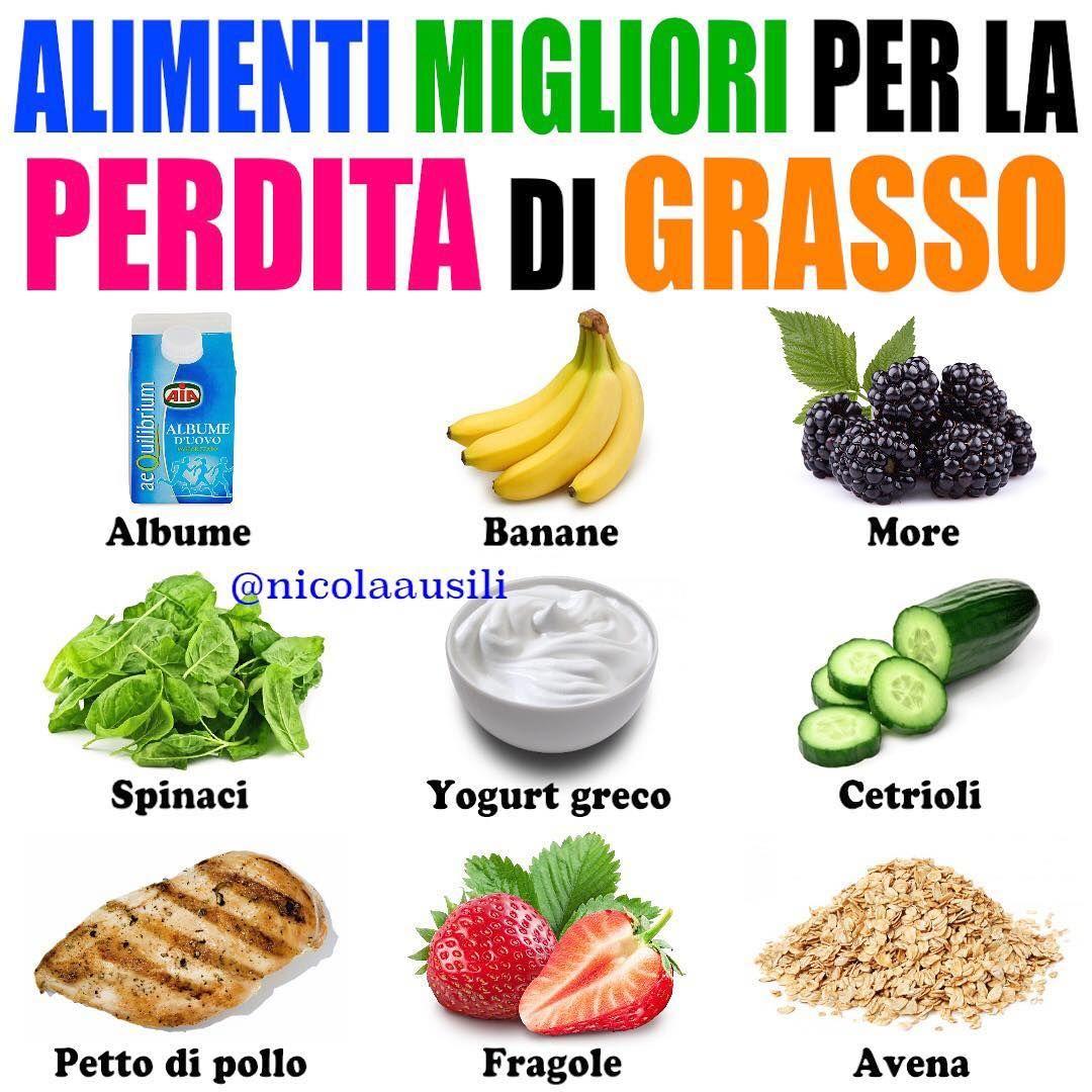 lista della spesa per la dieta muscolare magra