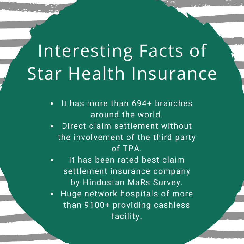 Star Rating For Insurance Companies