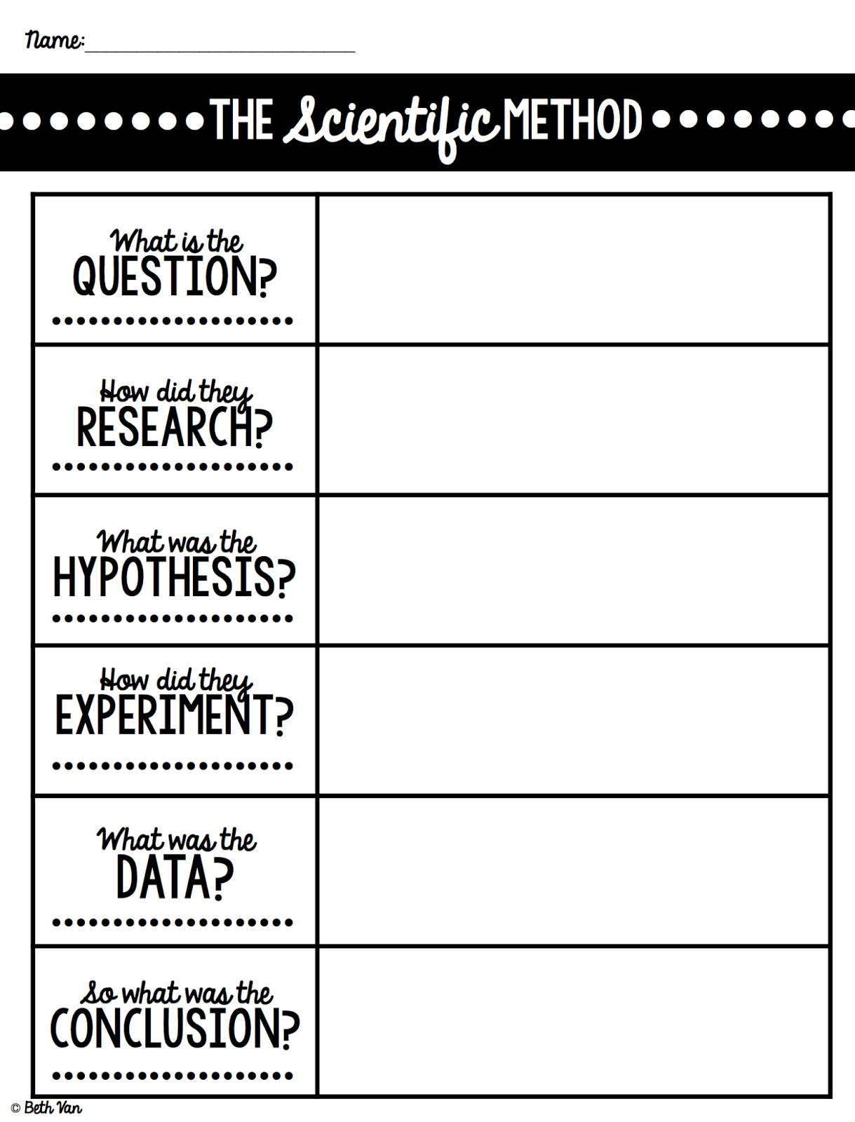 A Simple Introduction To The Scientific Method Scientific Method
