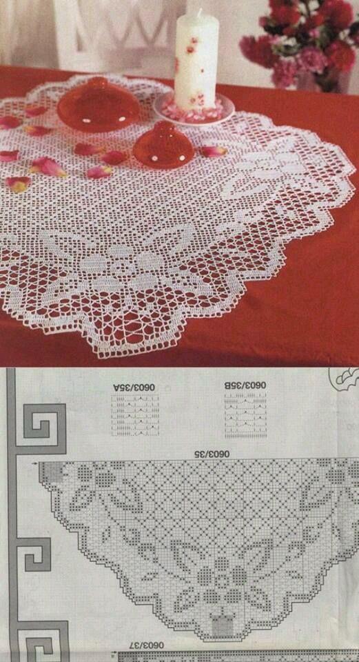 Pin von liliana zambon auf filet uncinetto 2 | Pinterest ...