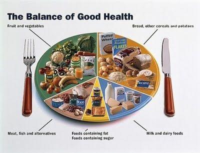 Type 2 Diabetes Diet Menu Plan