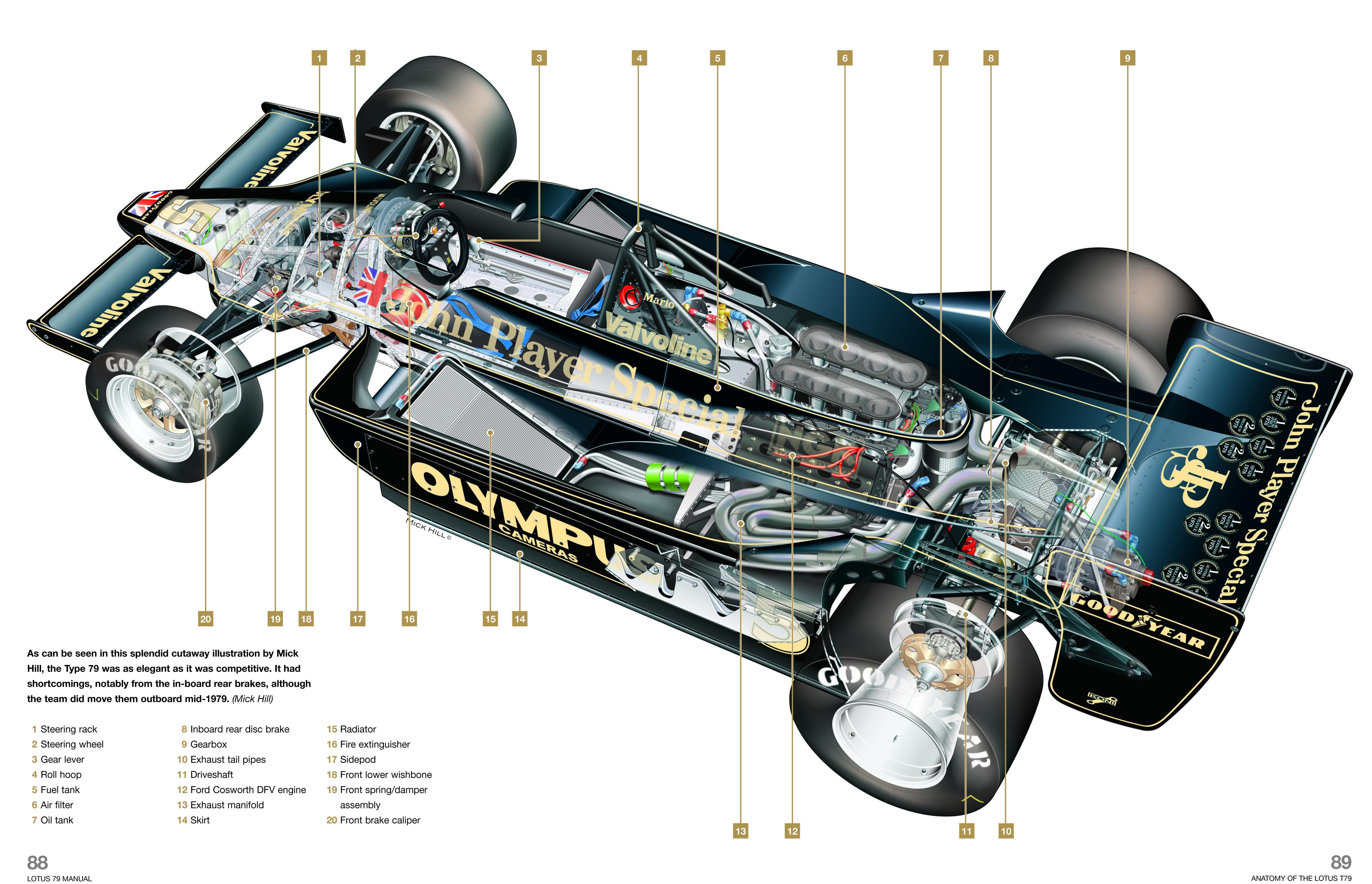 30++ F1 car fuel tank ideas