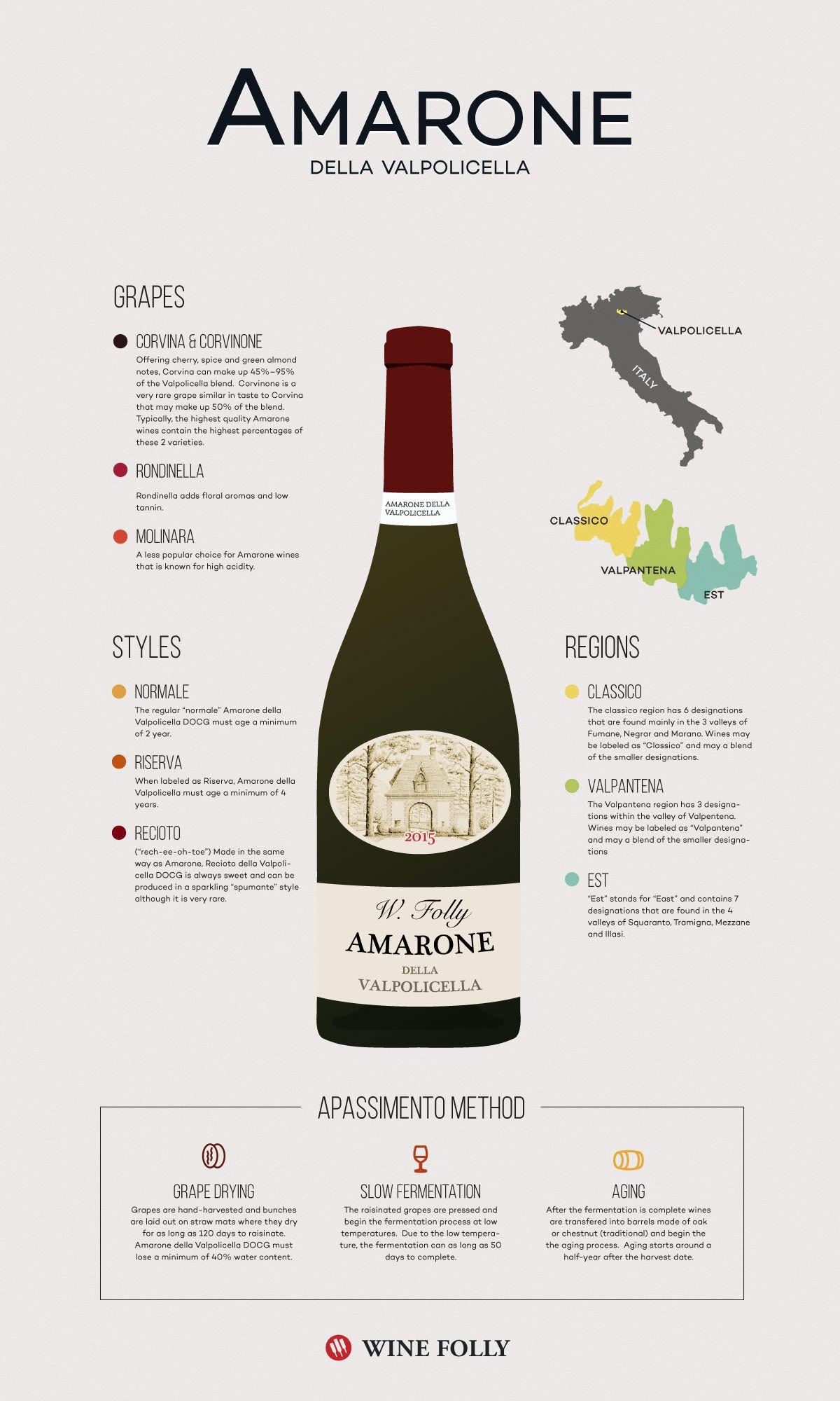 Amarone wine guide - http://winefolly.com/review/amarone-wine-turns-raisins-into-gold/