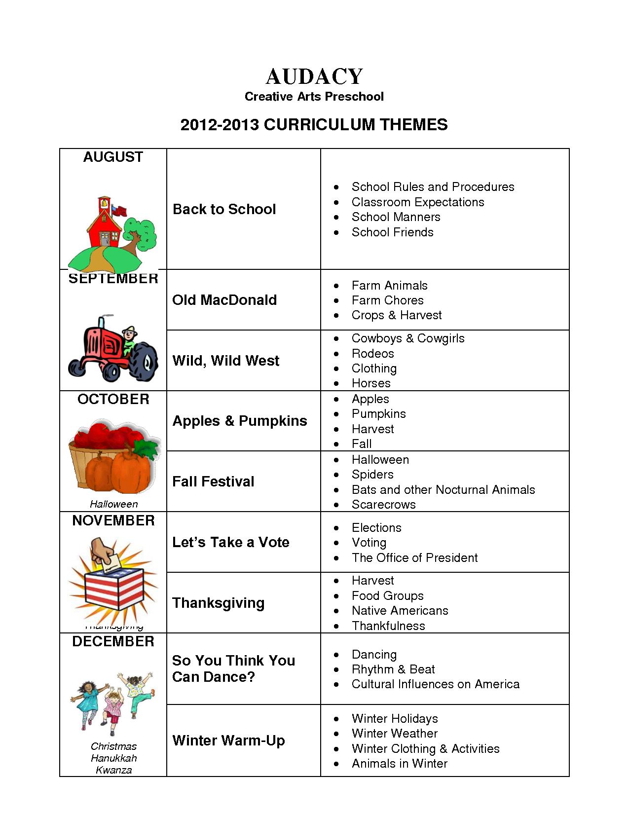 Preschool Monthly Theme Ideas