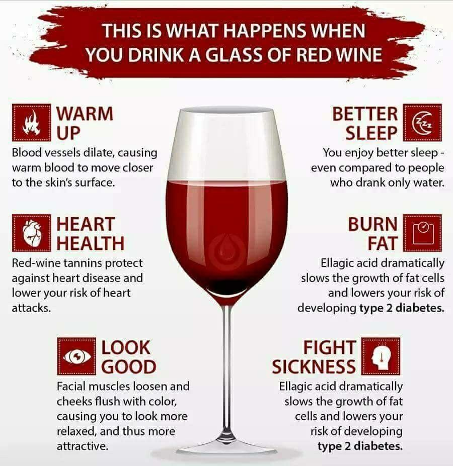 Pin By Jasmine On Wine Me Up Red Wine Benefits Red Wine Red Wine Health Benefits
