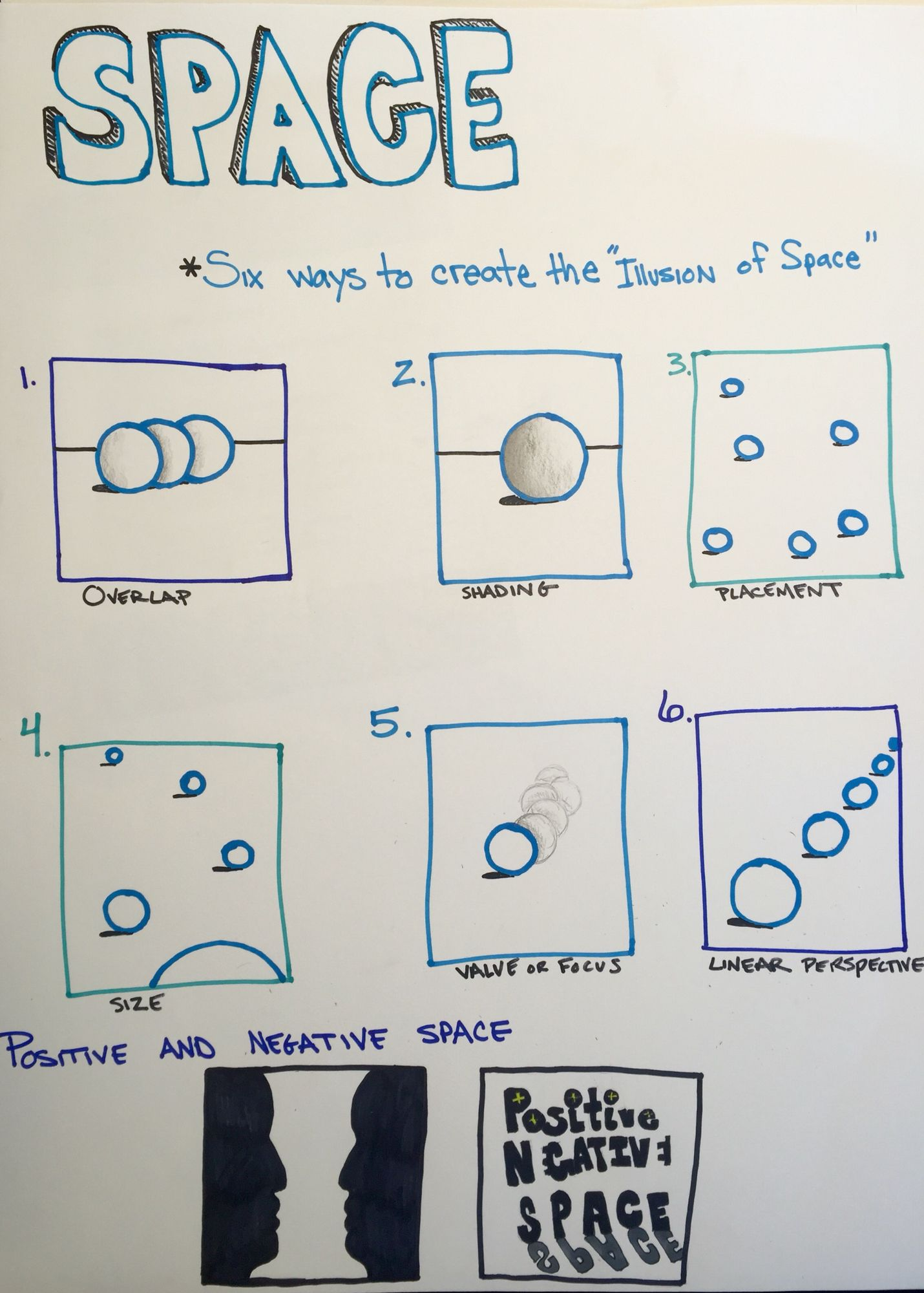Anchor Chart Element Of Art Space With Images