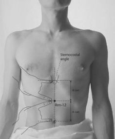 3 Acupressure Points to Improve Your Digestion / All Body Ecology Articles