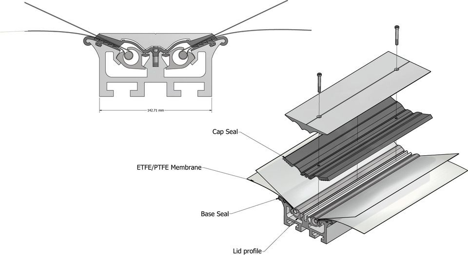 Etfe Membrane Profile Autocad Autodesk Inventor 3d Cad