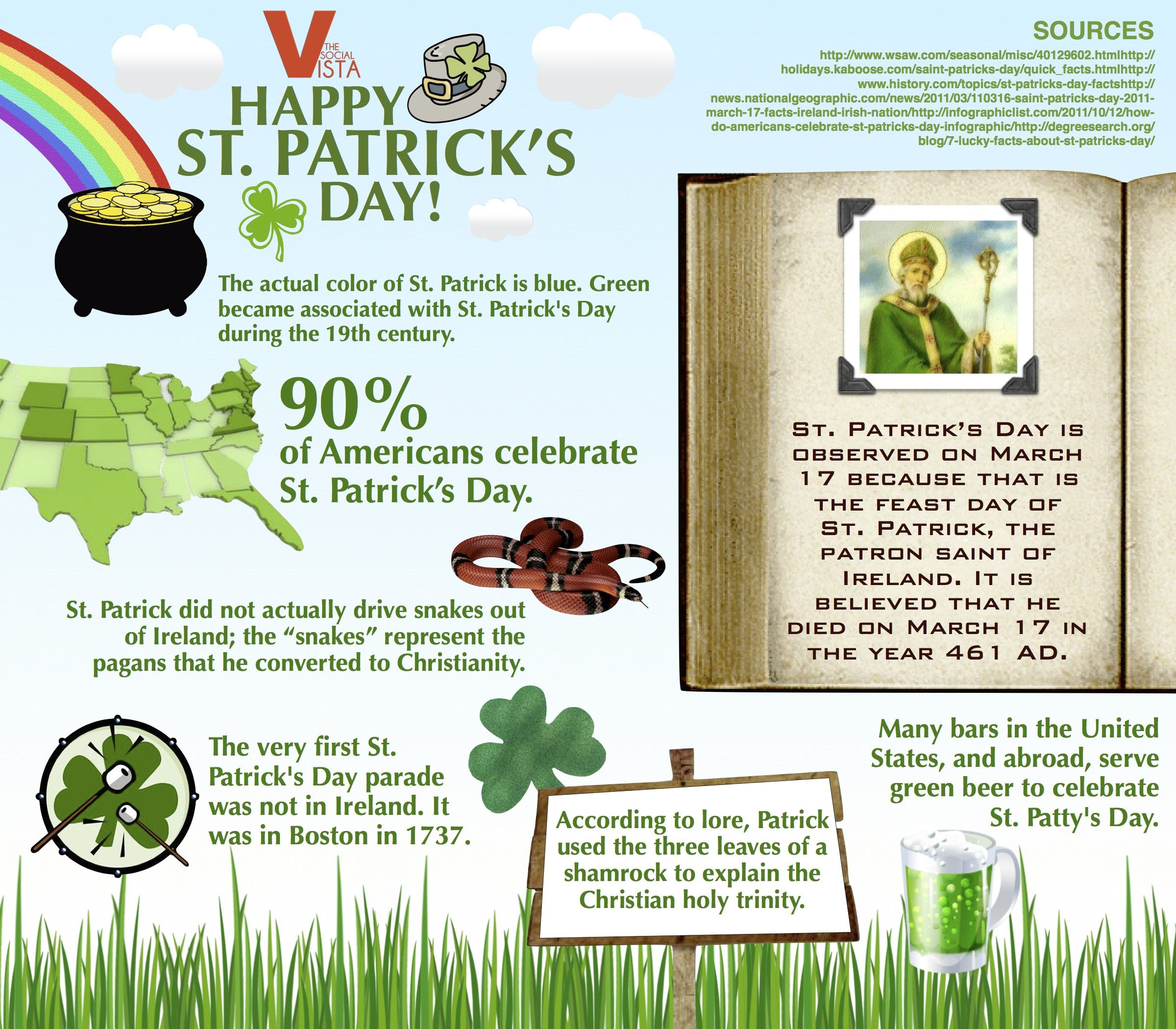 Uncategorized St Patricks Day Information some fun facts about st patricks day top of the morn day