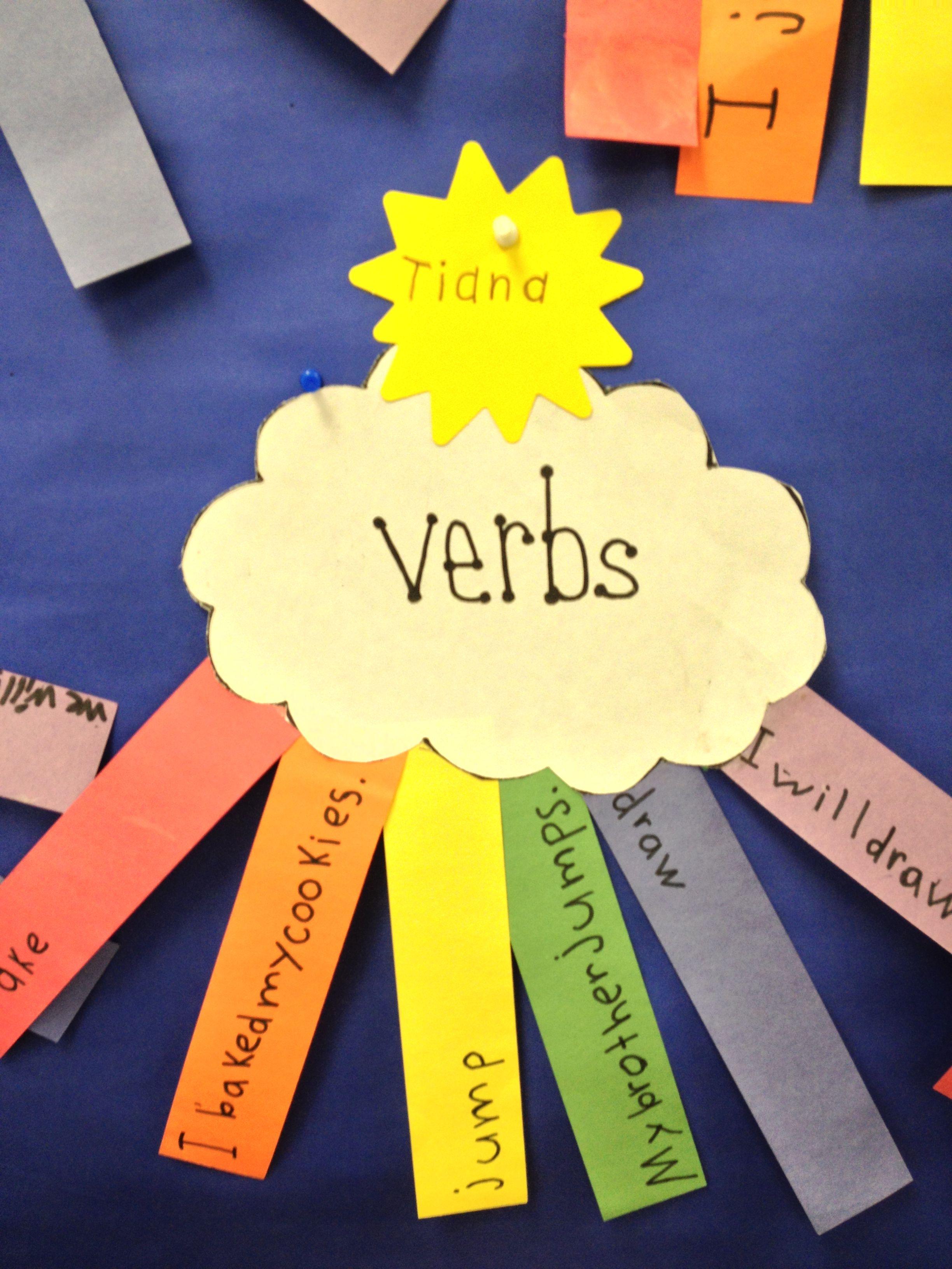 Rainbow Verbs ' Play School Teaching Grammar