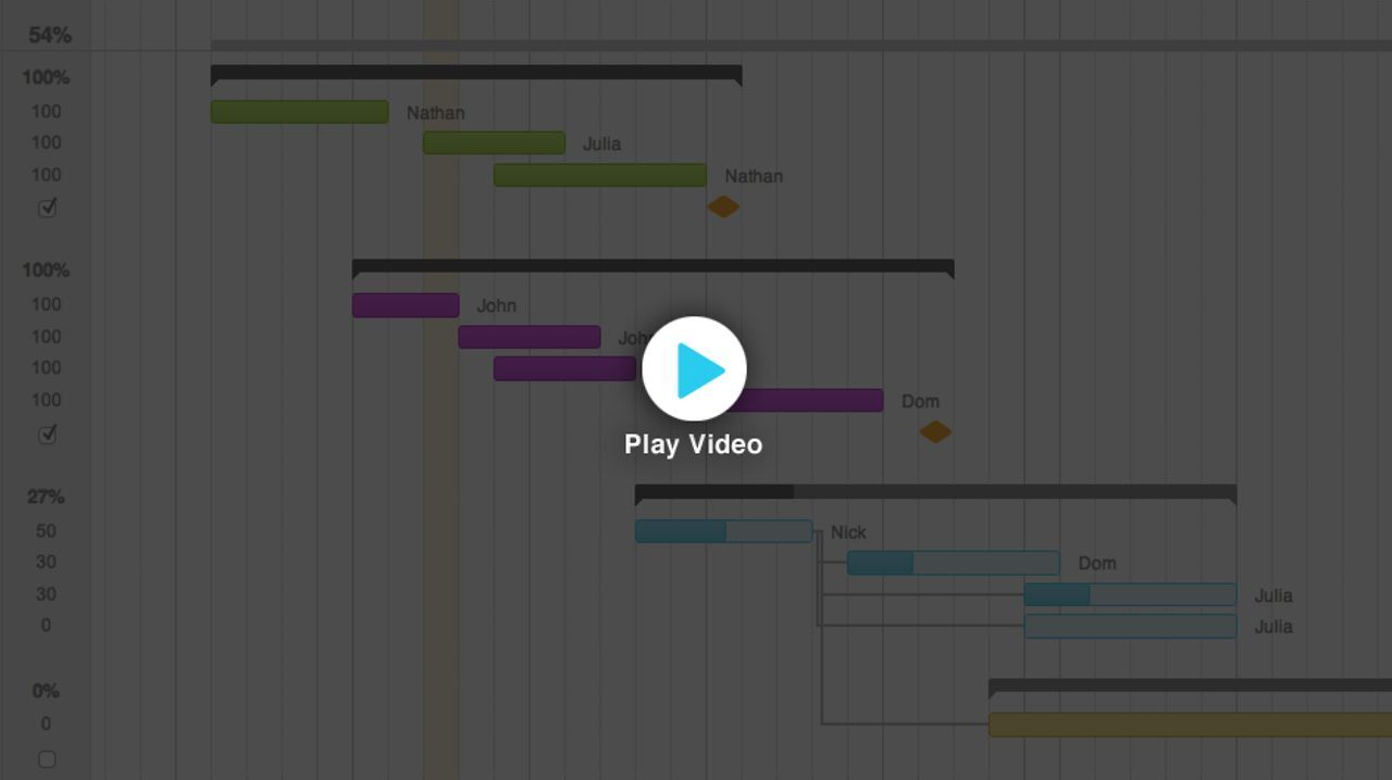 Teamgantt Overview How To Use Simple Gantt Chart Software