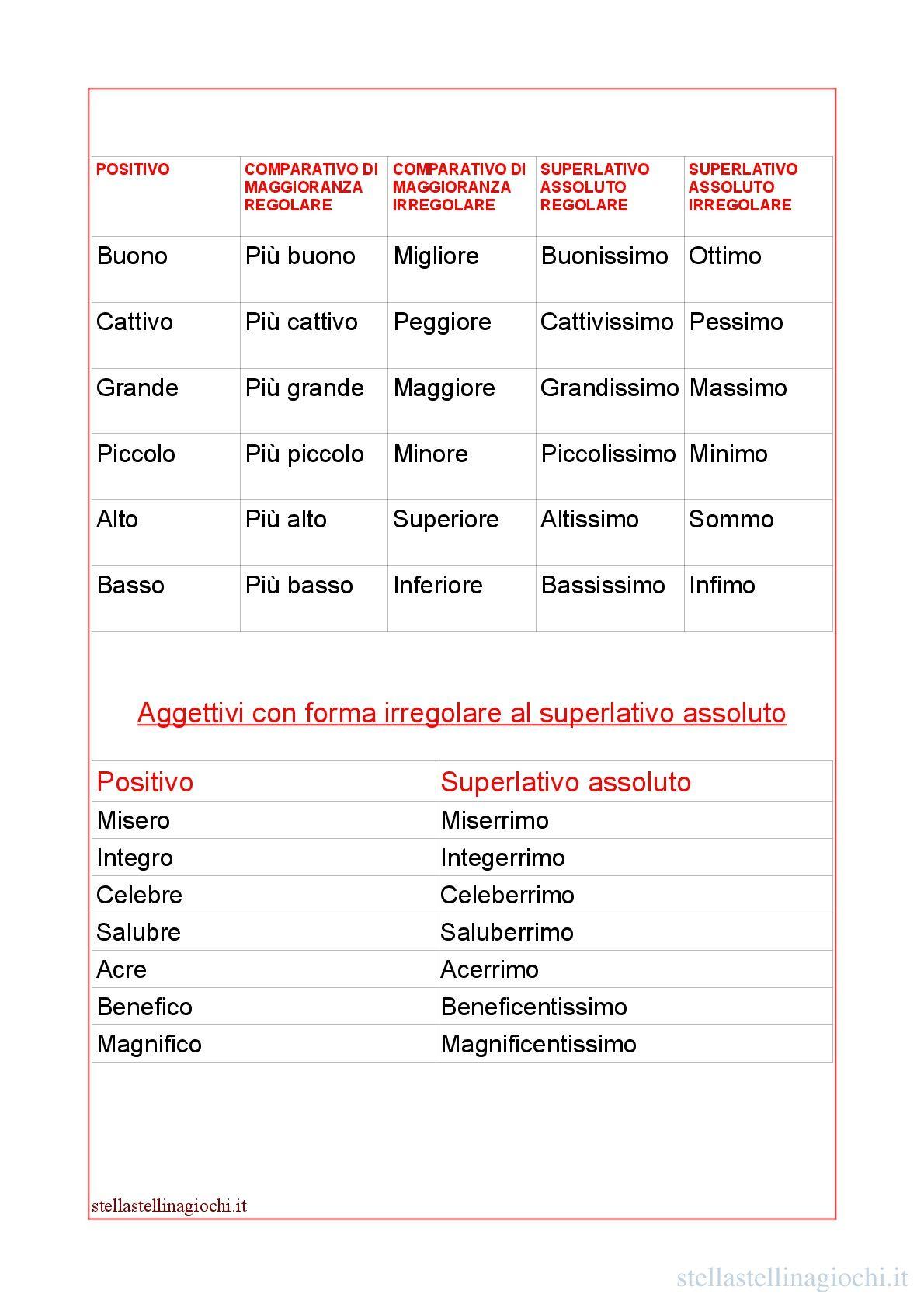 Schede Didattiche Di Italiano I Gradi Dell Aggettivo Qualificativo Seconda Scheda Sul Blog Trovi La Ve Lezioni Di Grammatica Istruzione Imparare L Italiano