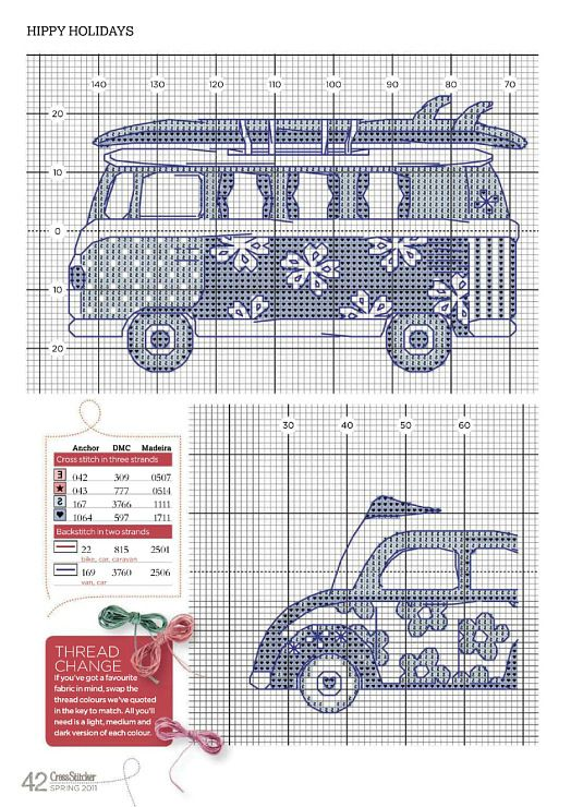 Photo of sweet Cath Kidson -like modes of transport very British cross stitch 1/2  —  –…