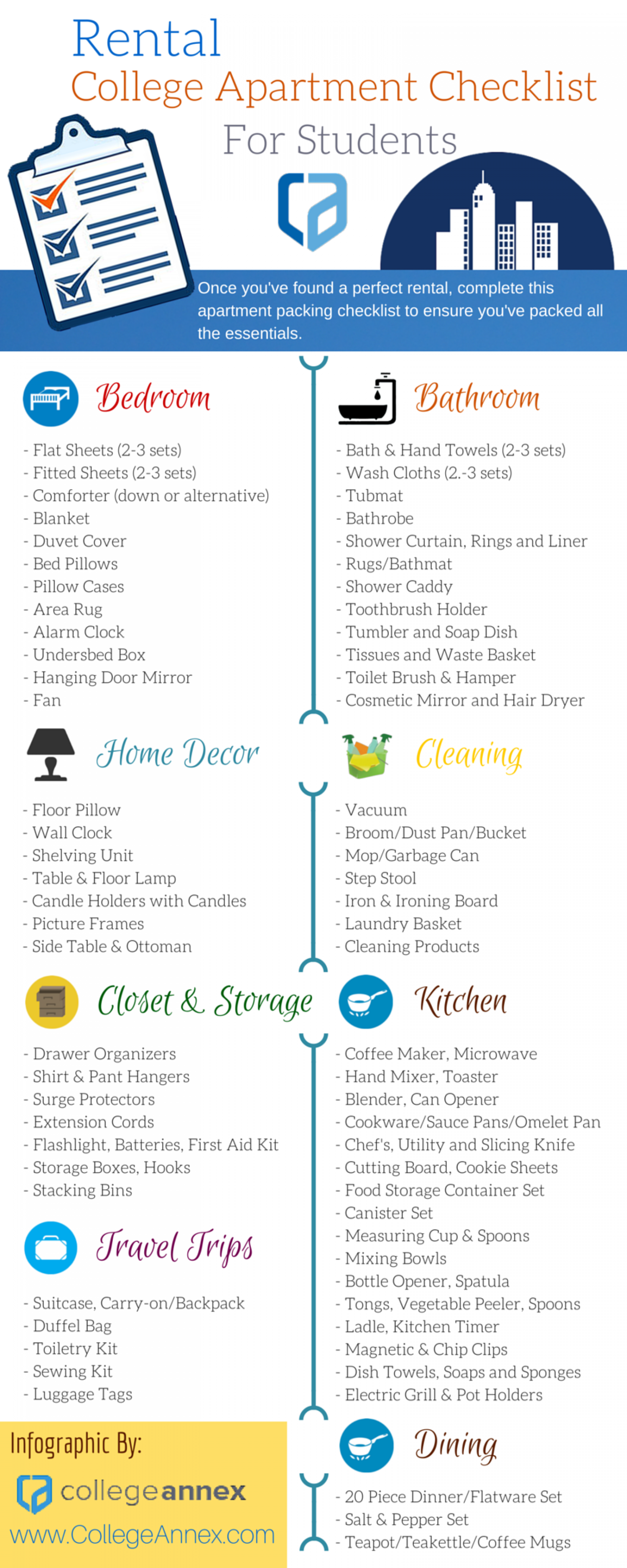 College Apartment Checklist For Students Infographic | College ...