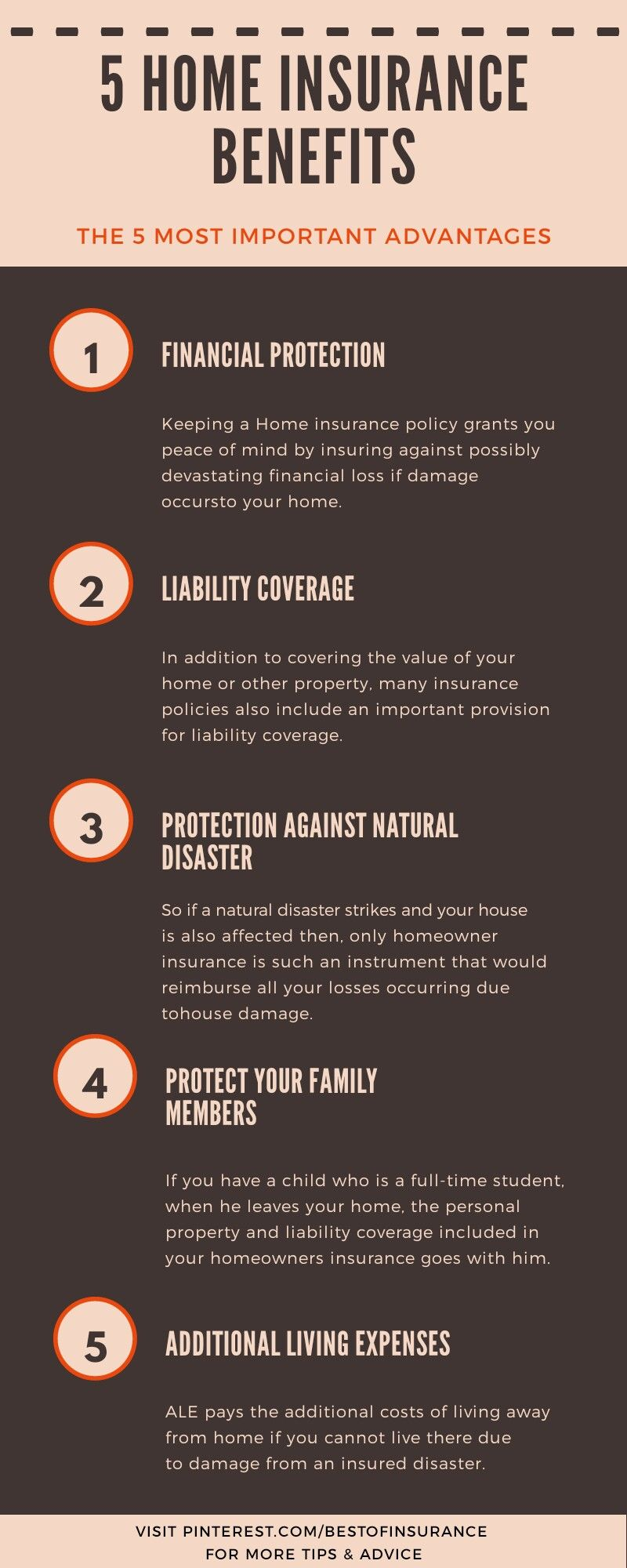 5 Home Insurance Benefits Insurance Benefits Home Insurance