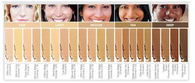 Dermablend Comes In All Colours To Help Cover Vitiligo Dermablend Vitiligo Foundation Shades