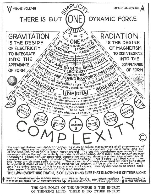 100 Online Free Detox Guide E Course Pinterest Diagram Alchemy