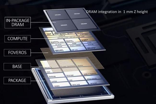Une protection antimalwares dans les puces Intel Tiger Lake