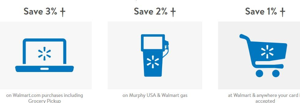 walmart 3 free delivery code