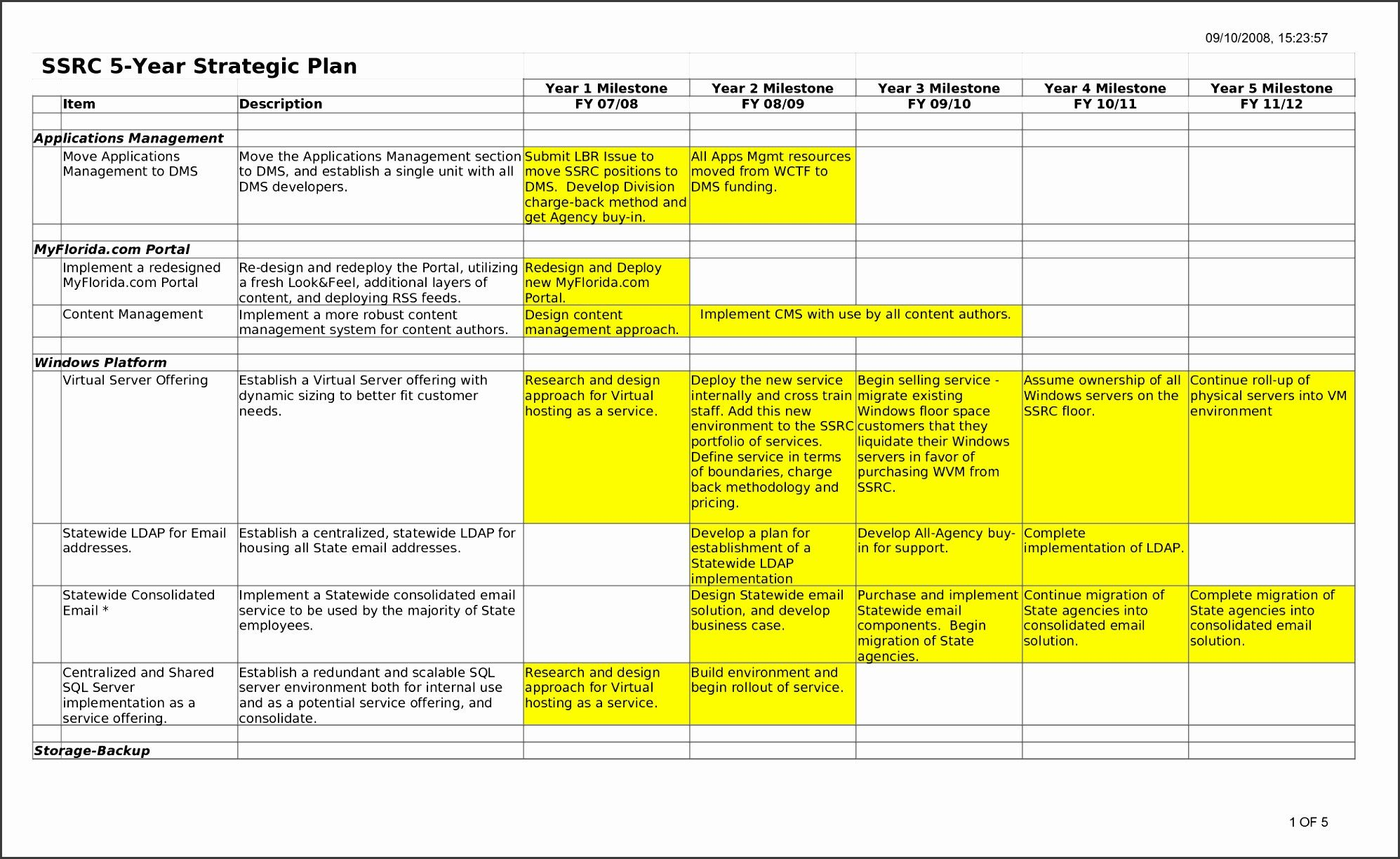5 Year Plan Template Career Unique 9 5 Year Career Plan Template Sampletemplatess Business Plan Template Business Plan Template Free Marketing Plan Template