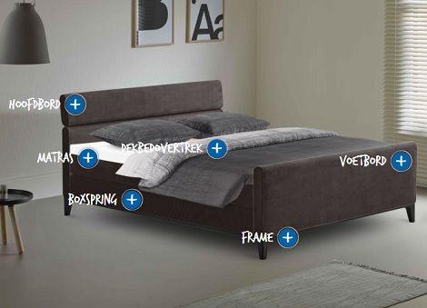 Auping criade hoofdbord boxspring voetbord frame matras