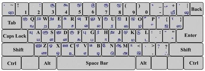 Bamini Tamil Font   luu   Tamil font, Font keyboard, Keyboard typing