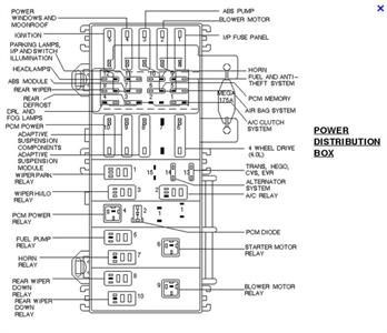 Fuse Box Diagram Fiat Punto Grande Fuse Box Power Sheet Music