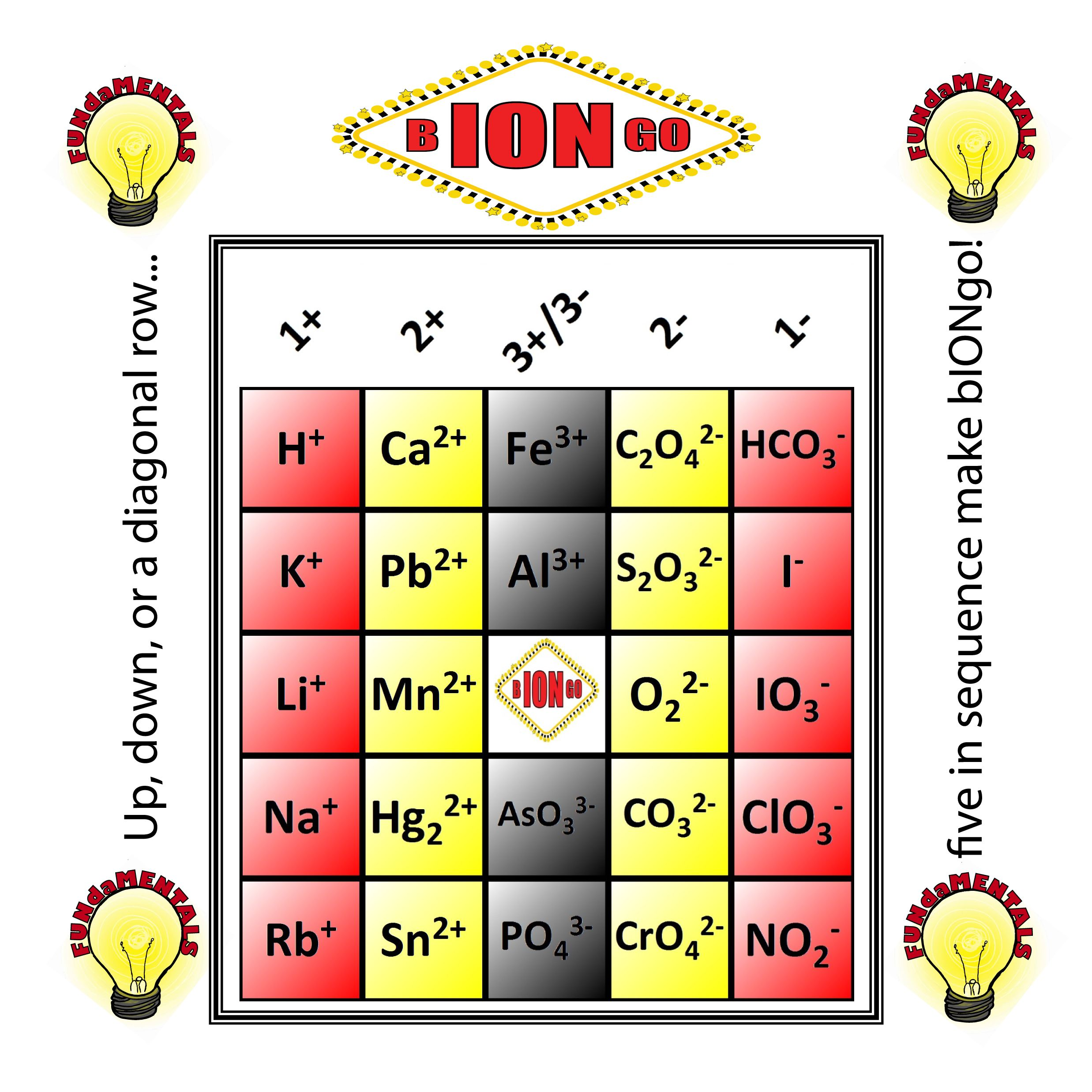 Pin By Science Fundamentals On Science Themed Bingo Games