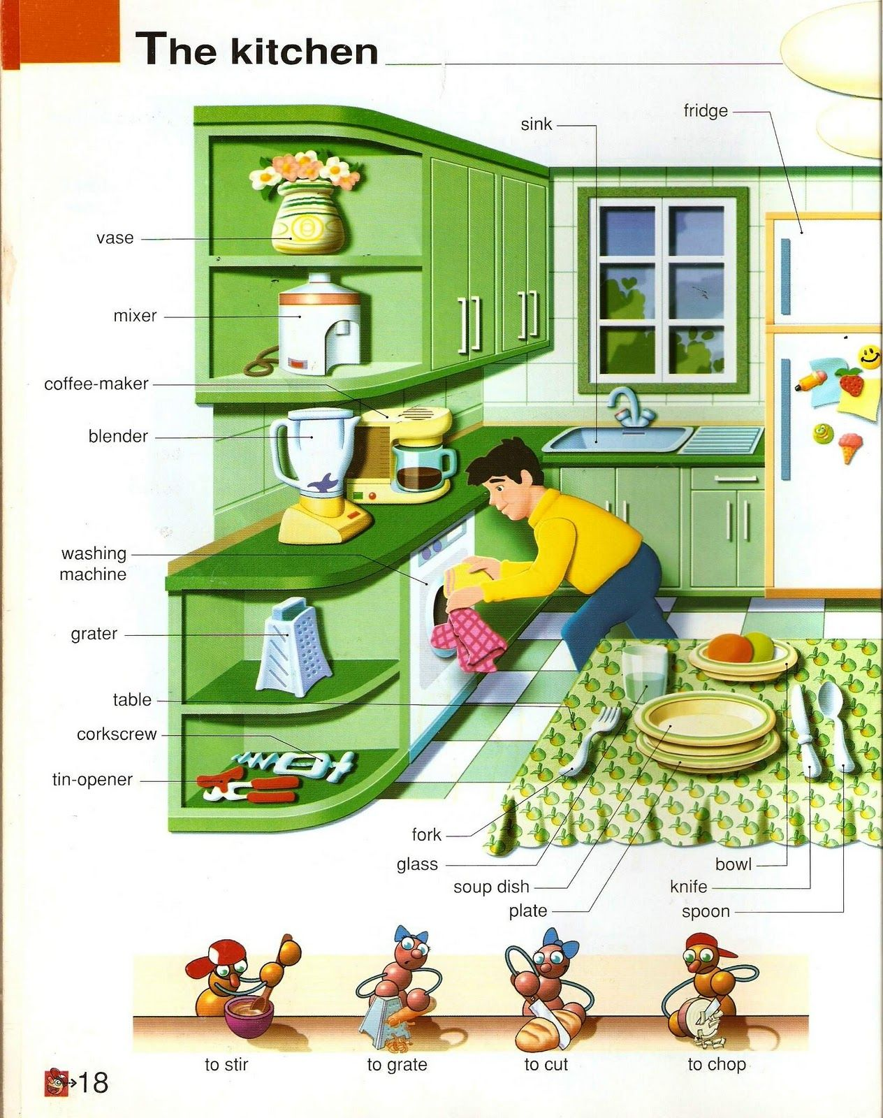 Restaurant Kitchen Vocabulary learning the vocabulary for hobbies and interests. also examples
