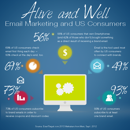 20 Email Marketing Ideas for Salons and Spas [Infographic ...