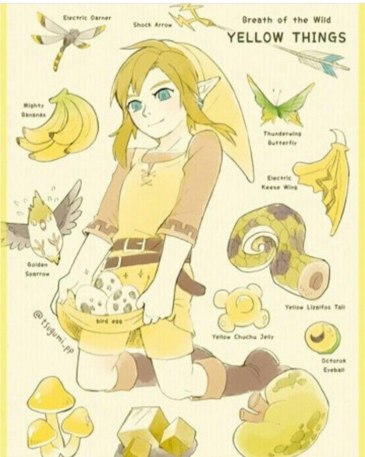Pin By Starkiss On Loz Legend Of Zelda
