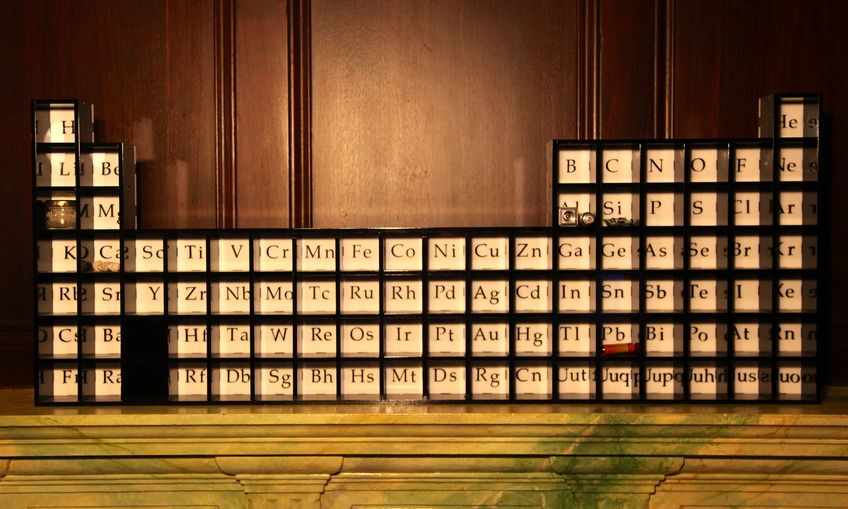 Periodic table display case Fun with Acrylic Pinterest - fresh periodic table of elements with everything labeled on it
