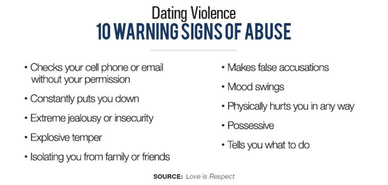 Dating to relationship signs