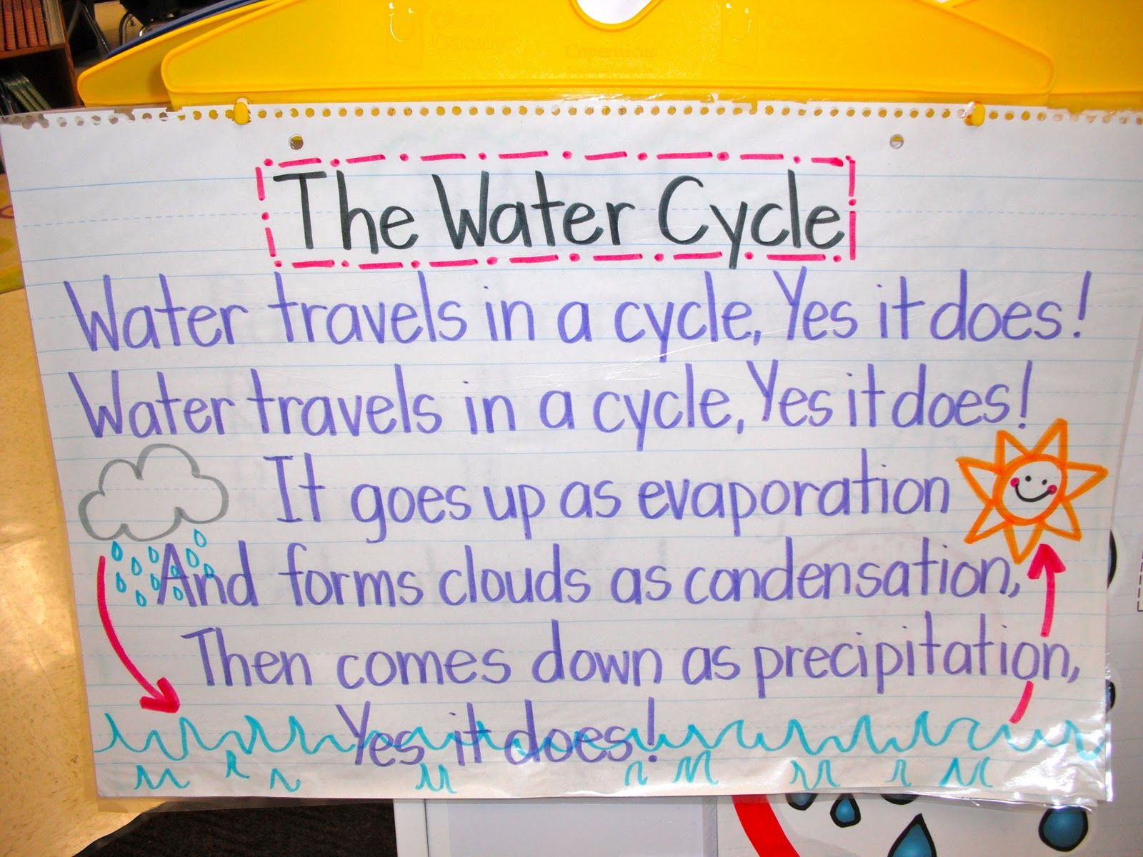 5th Grade Classroom Design Life Messy