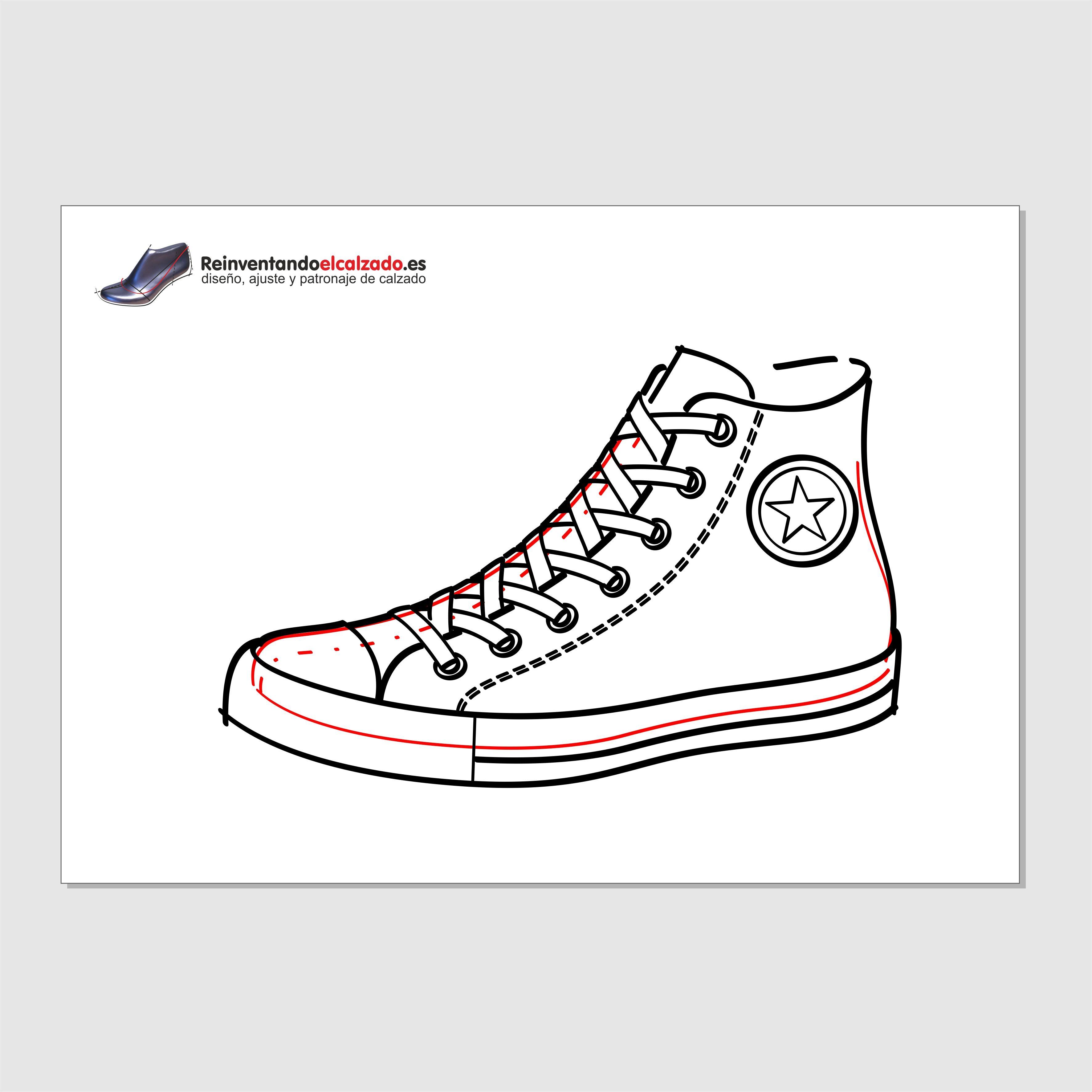 Historia de las zapatillas Converse All Star. Historia de