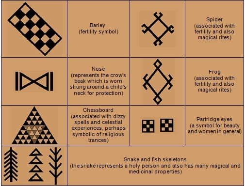 Berber Symbols Early People Symbols The Berber People Are The