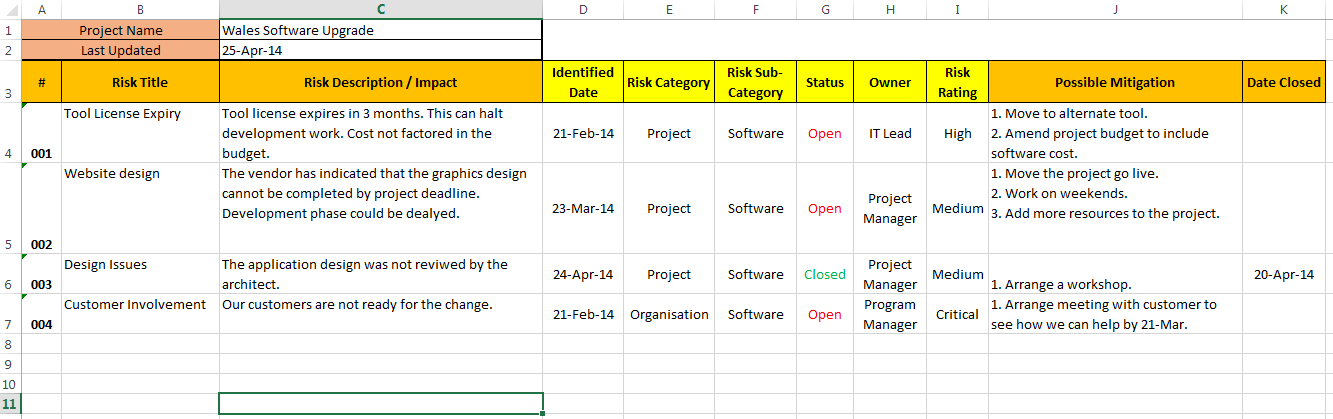 Risk Register Examples In Project Management With Excel Template