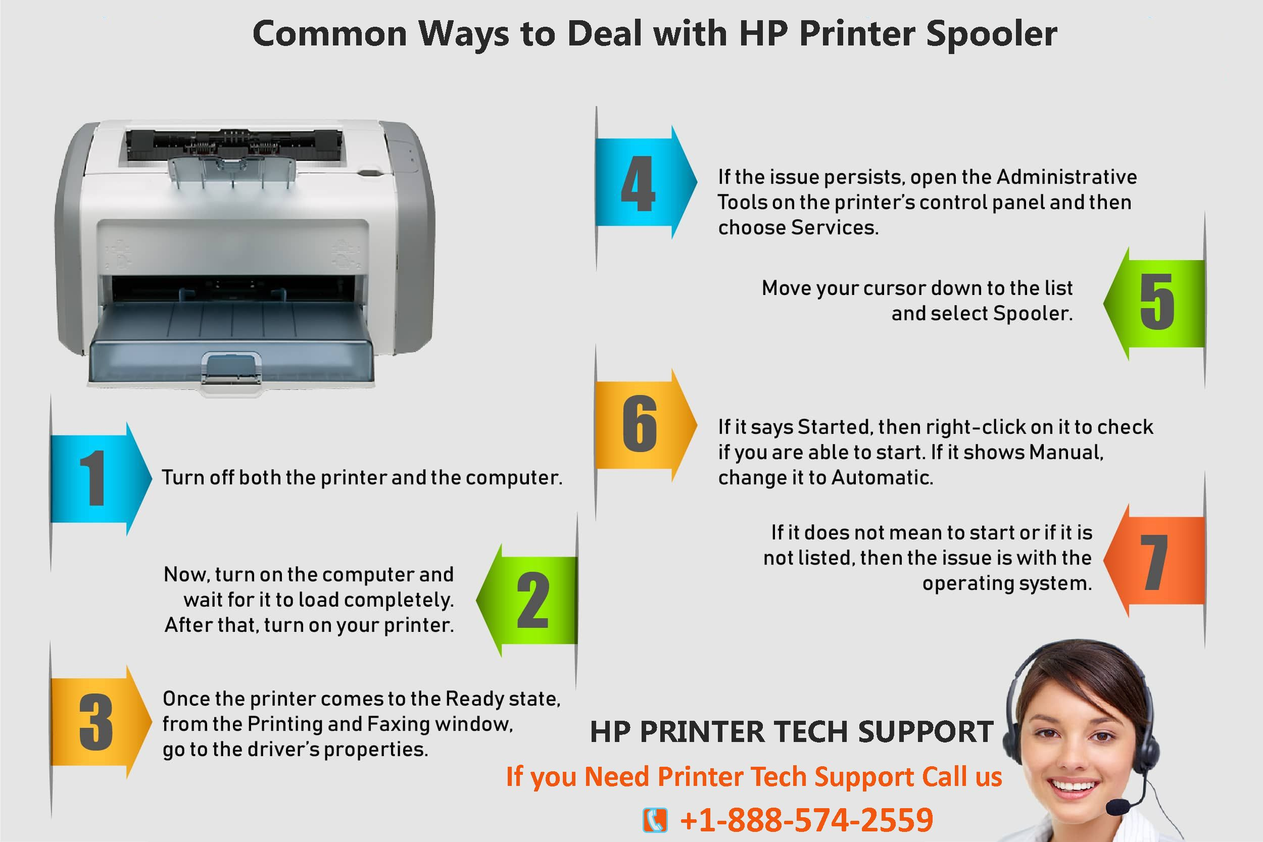 Printers Tech Support Services HP Printers Hp printer