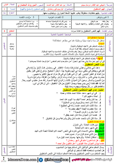 مذكرات المقطع الثامن الاسبوع الاول اول يوم في رمضان اللغة العربية للسنة الاولى 1 ابتدائي الجيل الثاني World Information Bullet Journal