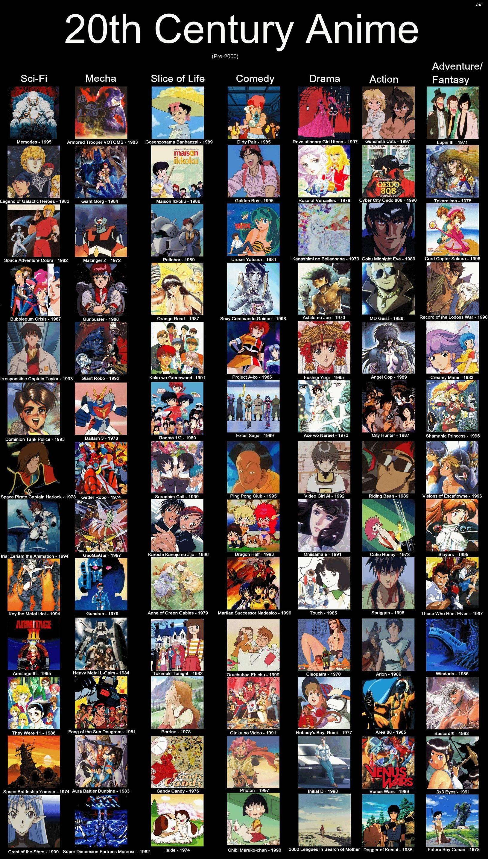 Top anime pre 2k Anime