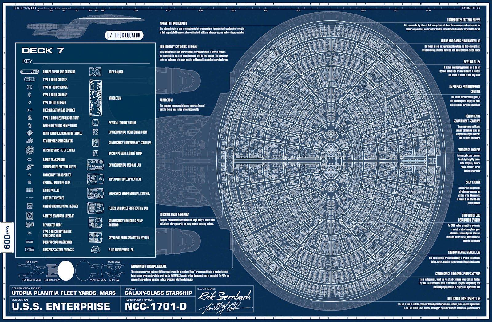 Star trek book okudas onboard the uss enterprise bbs sci fi uss enterprise d deck plans malvernweather Choice Image