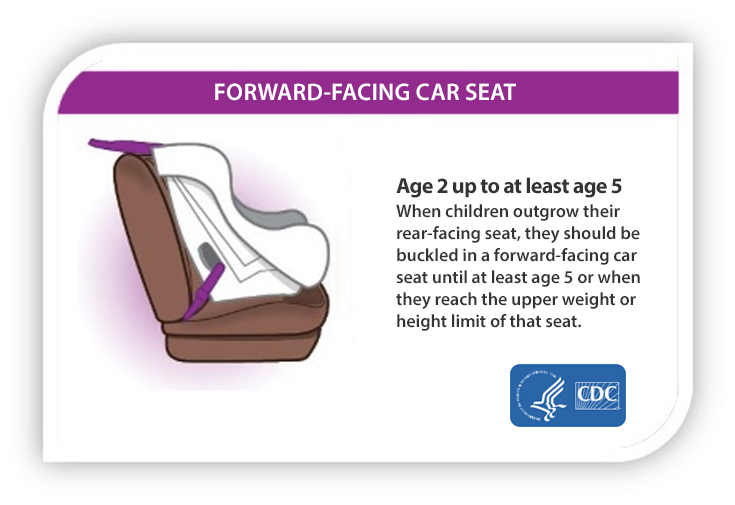 Moms and Dads – do you have children between the ages of 2 and 5? Using the correct car seat can be a lifesaver. Motor vehicle injuries are a leading cause of death among children in the United States. But many of these deaths can be prevented. Buckling children in age- and size-appropriate car seats, booster seats, and seat belts reduces serious and fatal injuries by more than half.