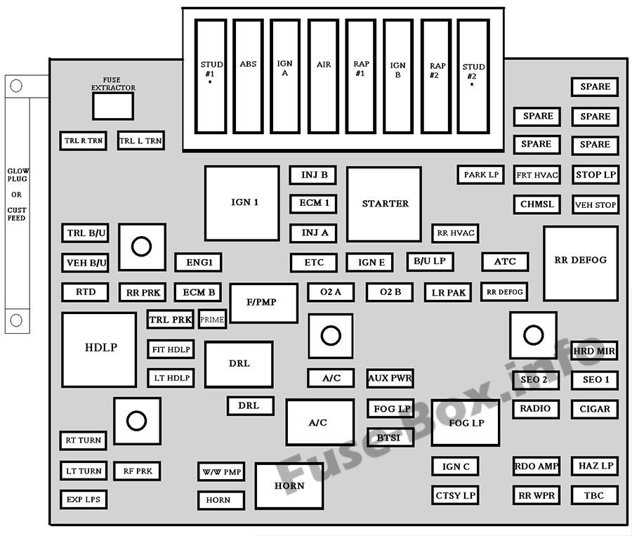 chevy avalanche fuse box under hood fuse box diagram chevrolet avalanche  2001  2002 2013 chevy avalanche fuse box diagram under hood fuse box diagram chevrolet