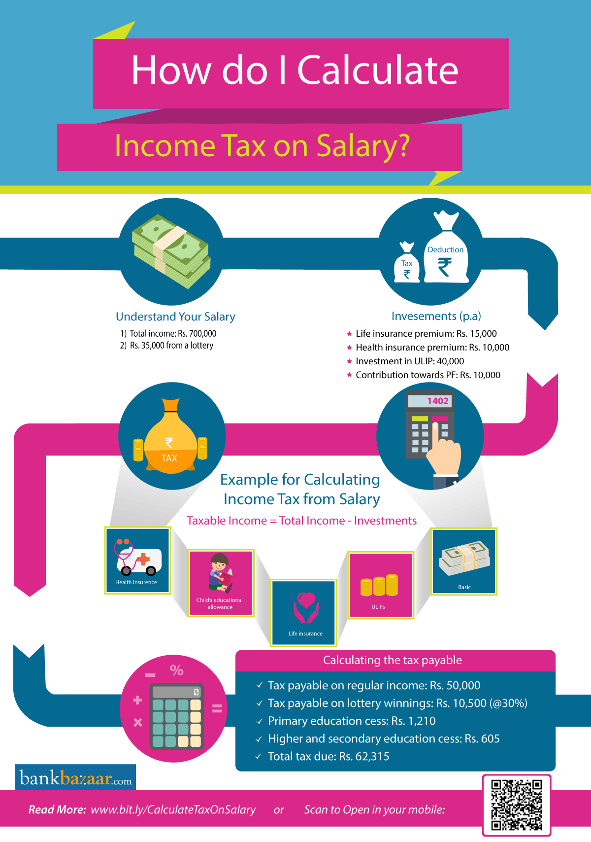 Calculate tax on salary Mix of All Life