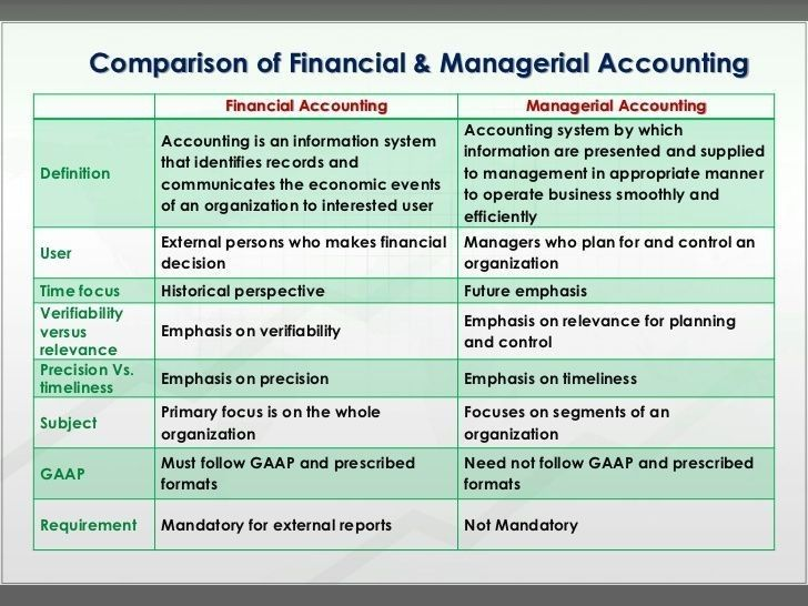 Pin By Kristina Monroe On Crafts Managerial Accounting