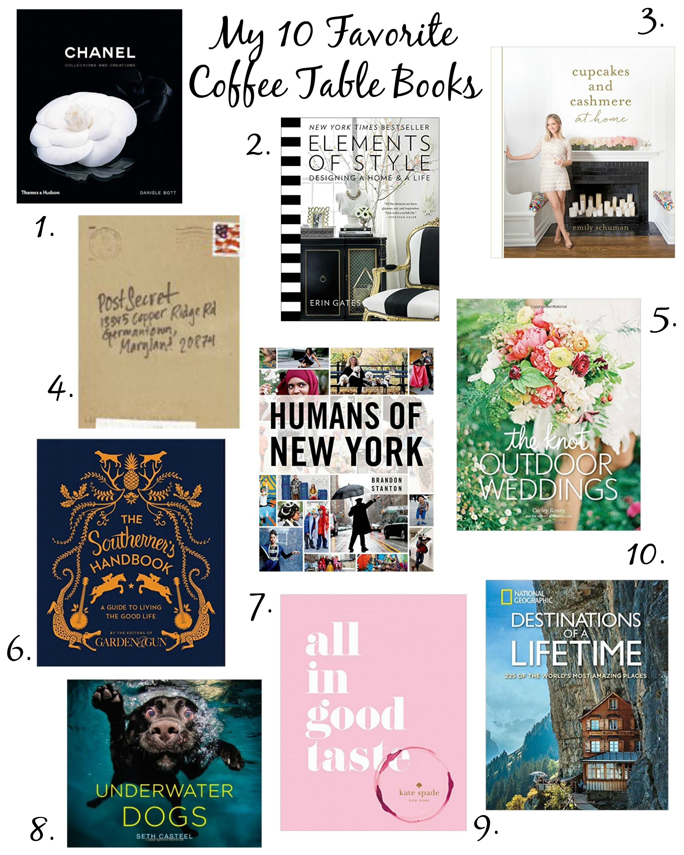 Top 10 Coffee Table Books