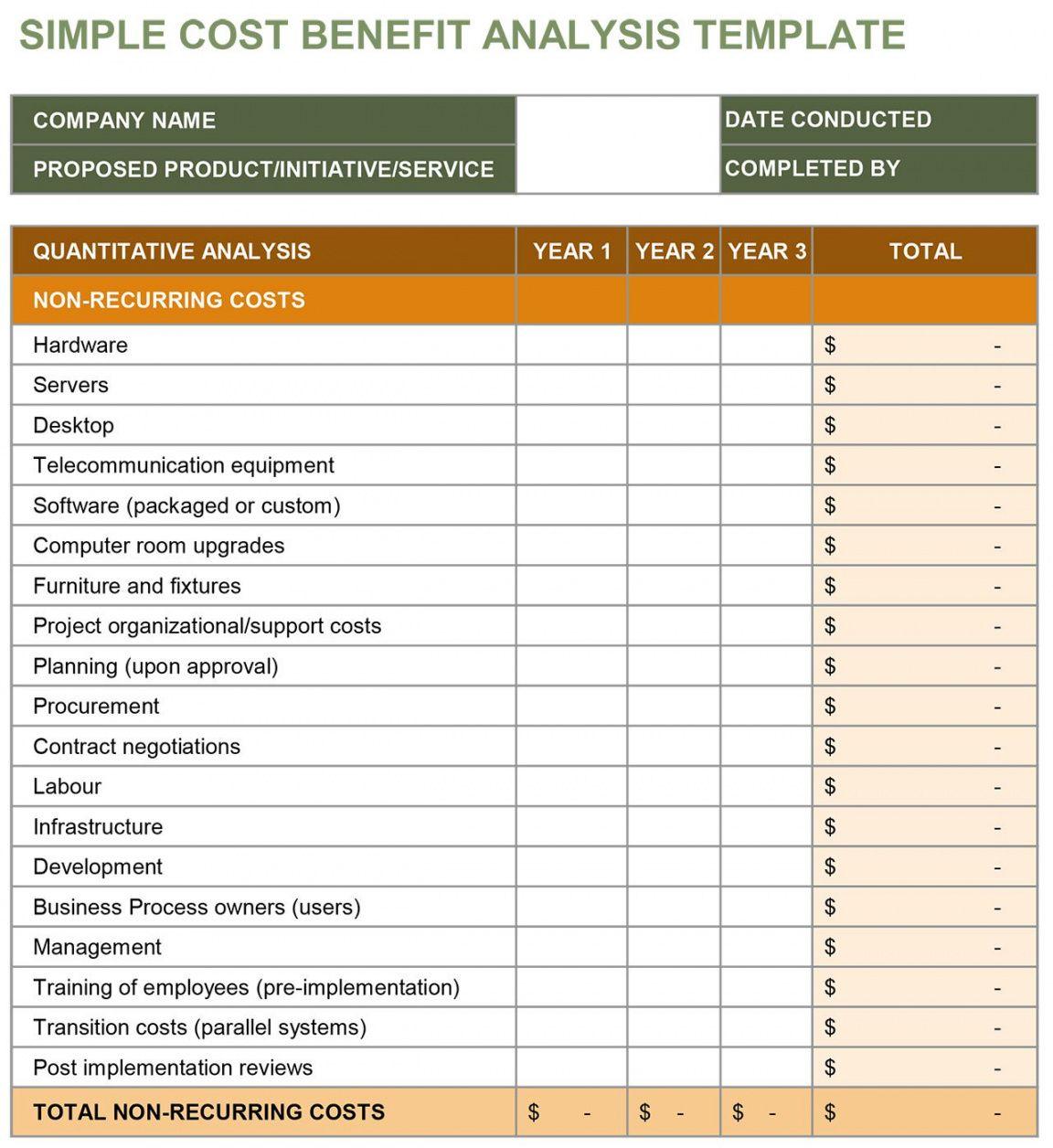 Free Cost Benefitysis An Expert Guide Smartsheet