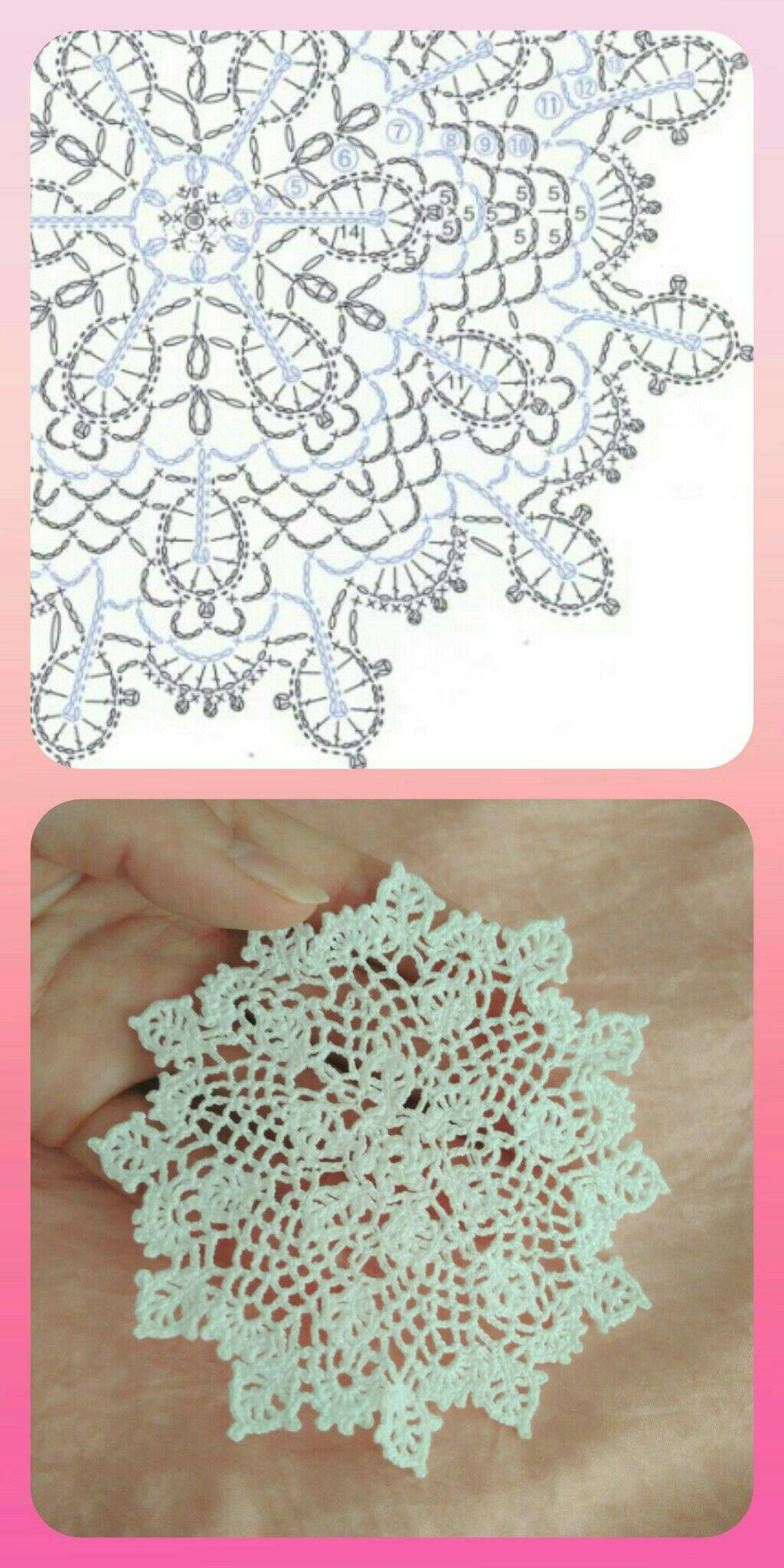 Free crochet doily pattern. Japanese Pattern. | pk | Pinterest