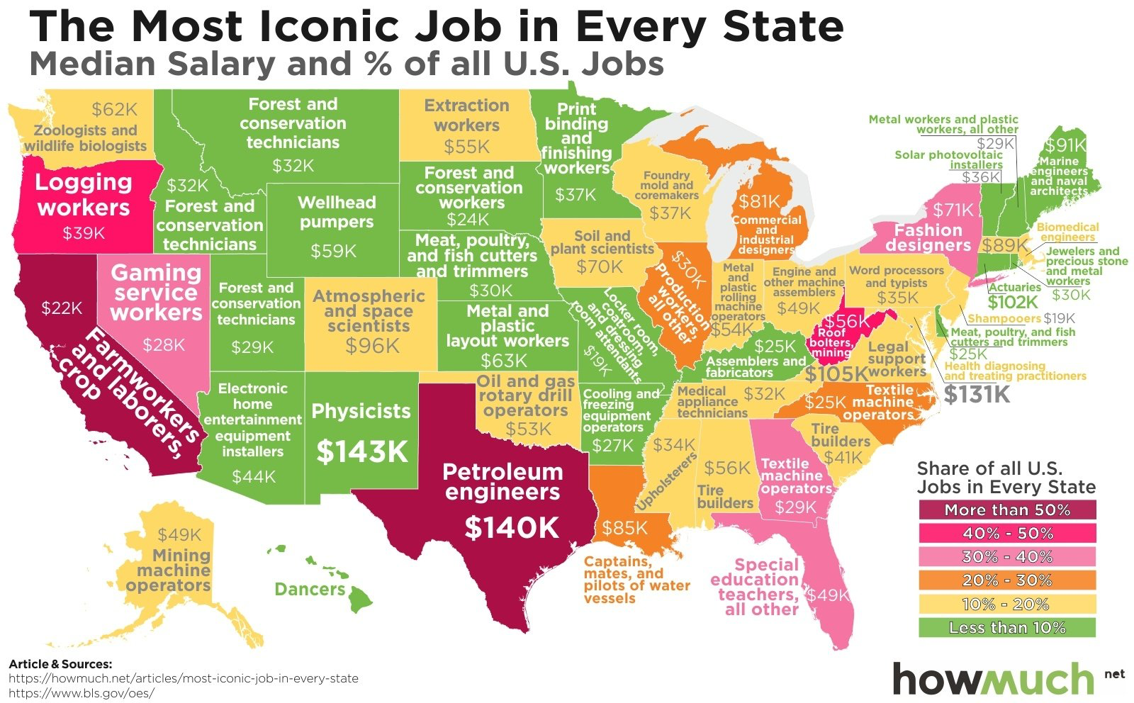 Pin By Career And Employment Prep On Career Exploration Lessons And Activities Job U S States Historical Maps