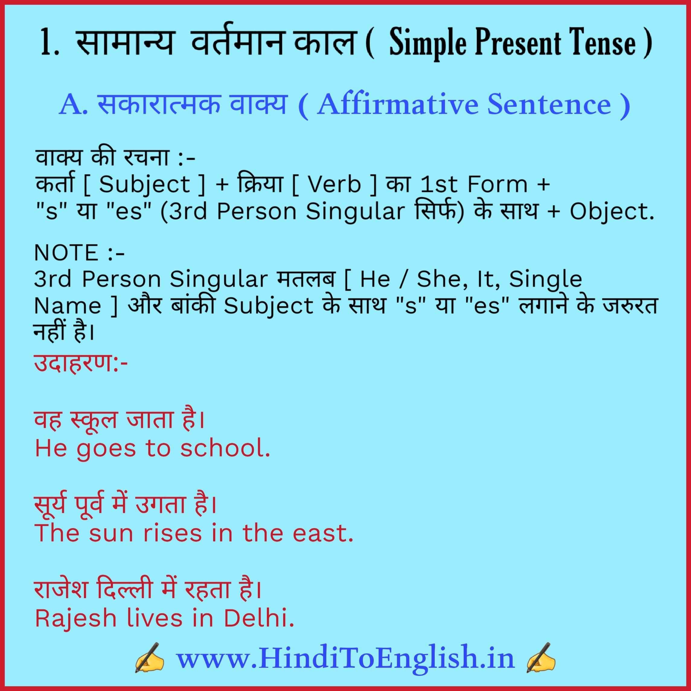 Tense In Hindi Tense In Hindi English Grammar Modals In Hindi In 2020 Simple Present Tense English Grammar Rules English Learning Spoken